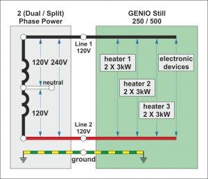 1 Phase Power Schematic GENIO 250 500