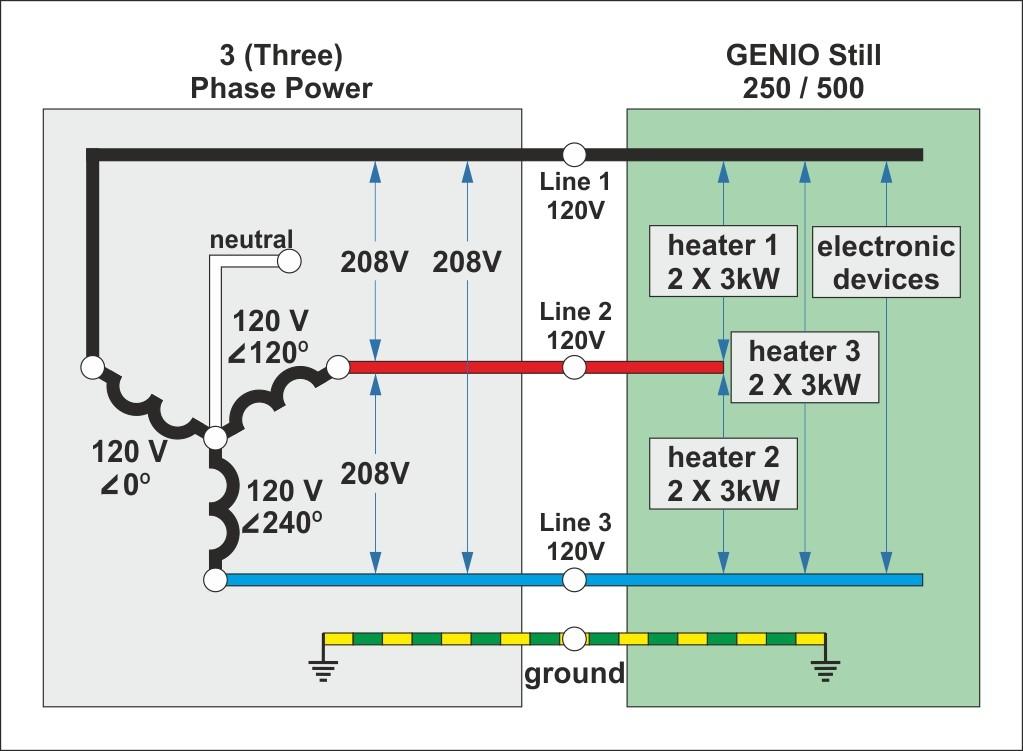 Ziemlich 220v 3 Phasen Schaltplan Ideen - Elektrische Schaltplan ...